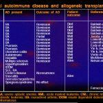 Trapianto di cellule staminali e malattie reumatiche