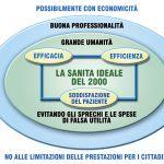La Sanità italiana oggi: valutazione del consigliere tesoriere dell'Ordine dei Medici Chirurghi e degli Odontoiatri di Milano
